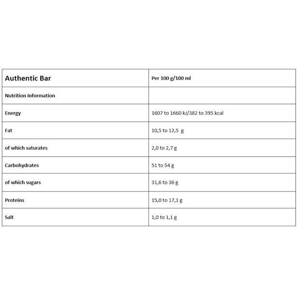OVERSTIM.s Authentic Riegel Box 6x65g Gemischt