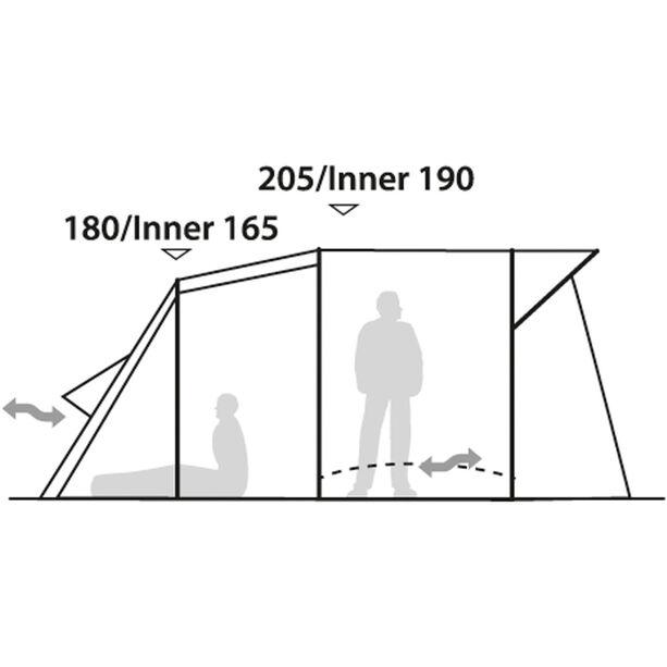 Robens Lookout 500 Tent
