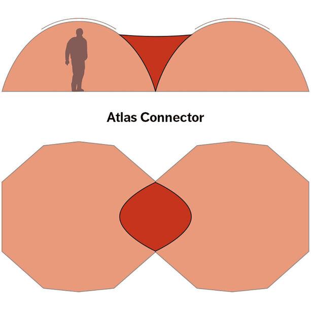 Hilleberg Atlas Connector red