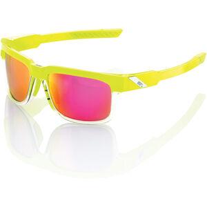100% Type-S Glasses acidulous | mirror acidulous | mirror