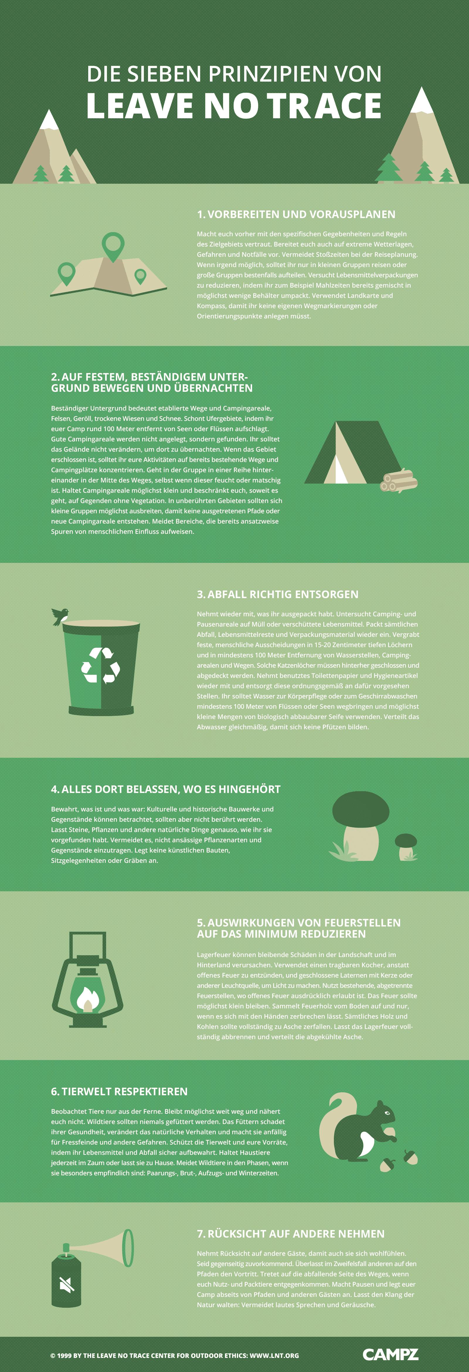 Leave no trace Prinzipien erklärt: Infografik